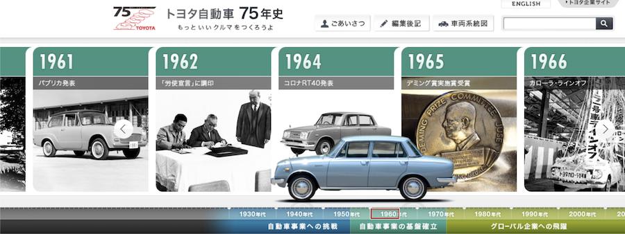 トヨタ75年史