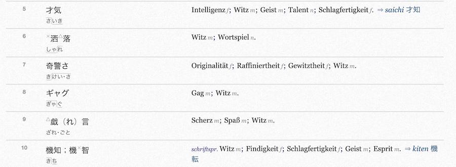 Witzドイツ語